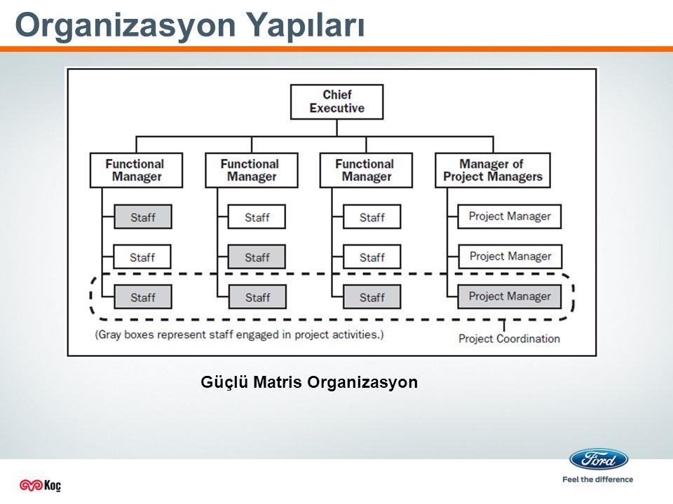 Organizasyon Yapıları
