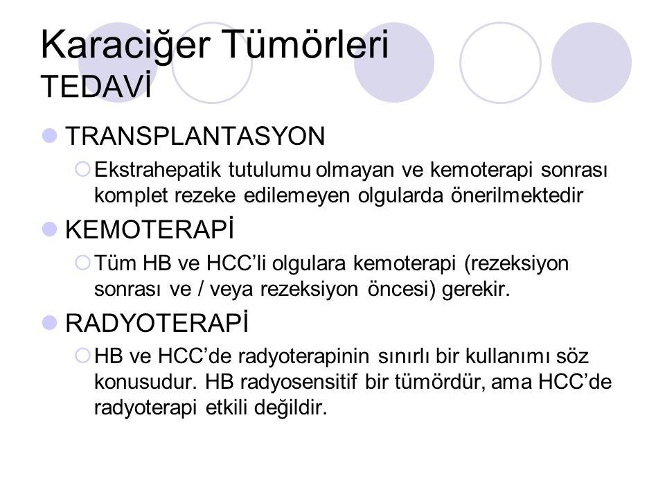 Karaciğer Tümörleri TEDAVİ