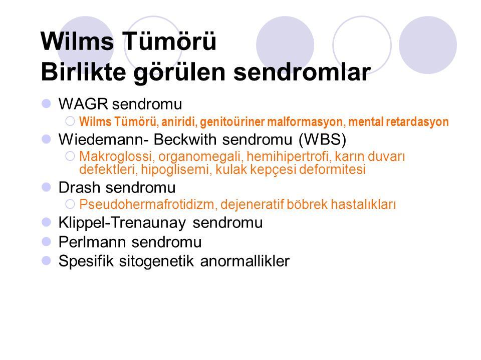 Wilms Tümörü Birlikte görülen sendromlar