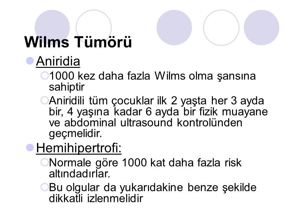 Wilms Tümörü Aniridia Hemihipertrofi: