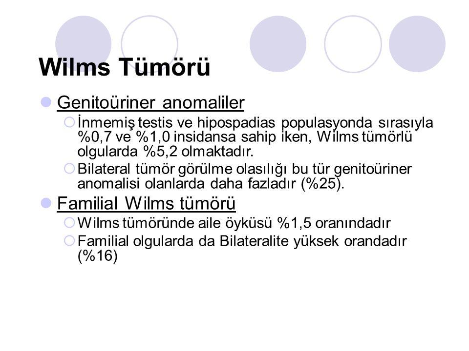 Wilms Tümörü Genitoüriner anomaliler Familial Wilms tümörü