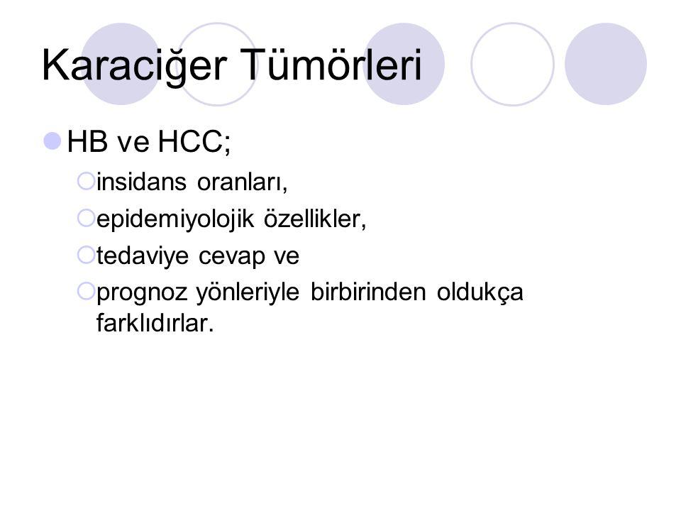 Karaciğer Tümörleri HB ve HCC; insidans oranları,