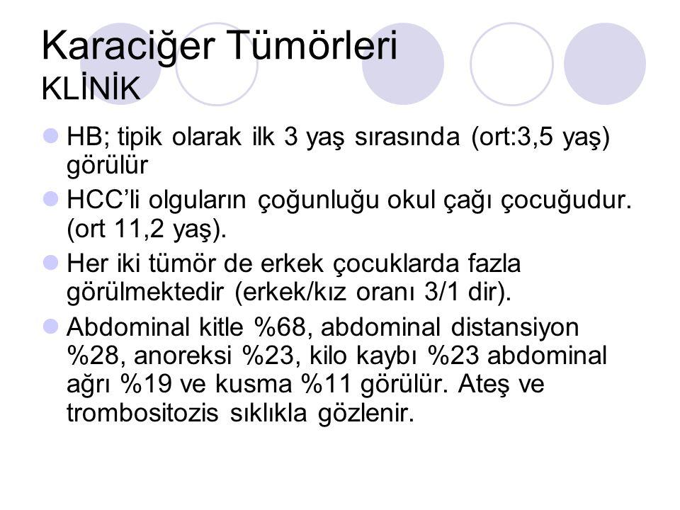 Karaciğer Tümörleri KLİNİK