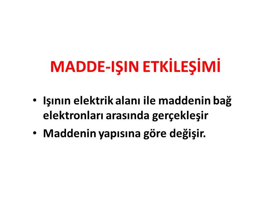 MADDE-IŞIN ETKİLEŞİMİ