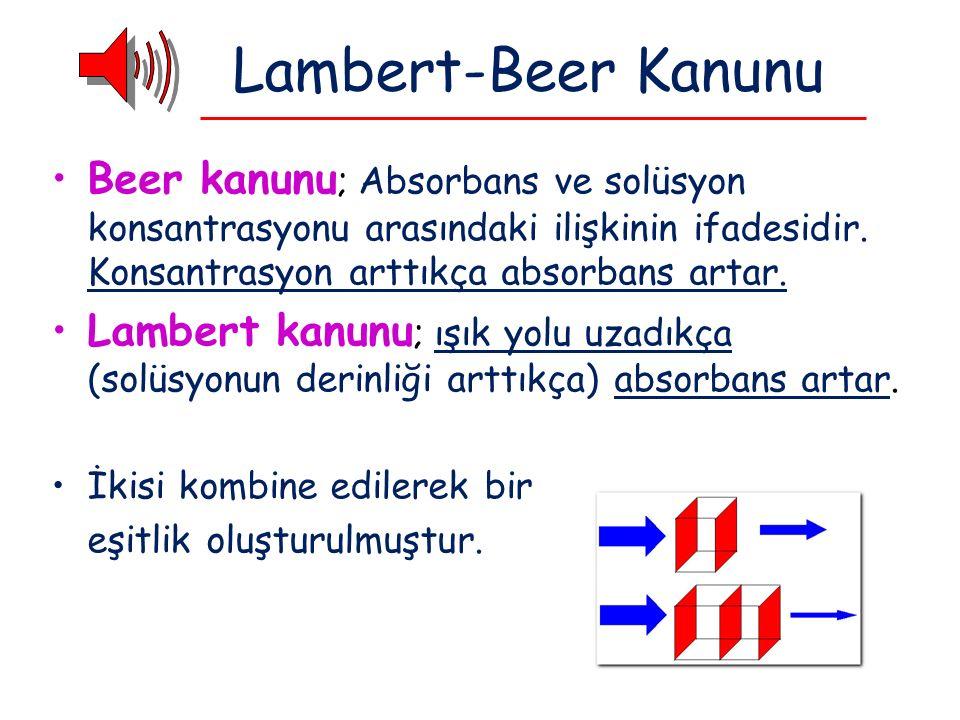 Lambert-Beer Kanunu Beer kanunu; Absorbans ve solüsyon konsantrasyonu arasındaki ilişkinin ifadesidir. Konsantrasyon arttıkça absorbans artar.