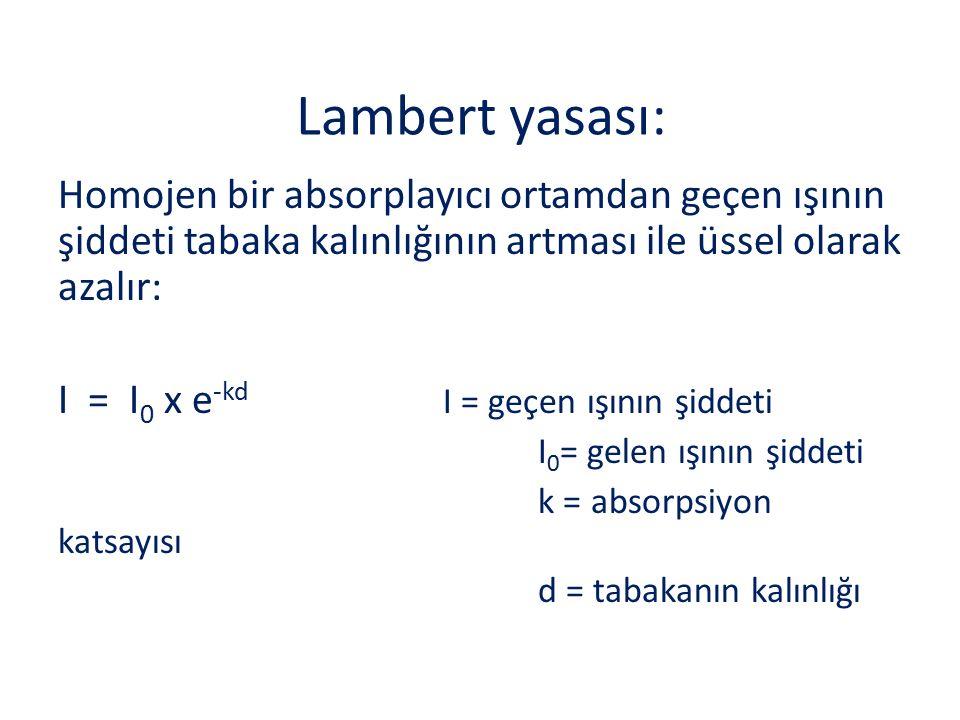 Lambert yasası: Homojen bir absorplayıcı ortamdan geçen ışının şiddeti tabaka kalınlığının artması ile üssel olarak azalır:
