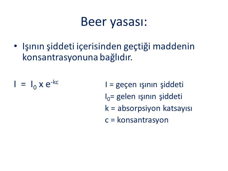 Beer yasası: Işının şiddeti içerisinden geçtiği maddenin konsantrasyonuna bağlıdır. I = I0 x e-kc I = geçen ışının şiddeti.