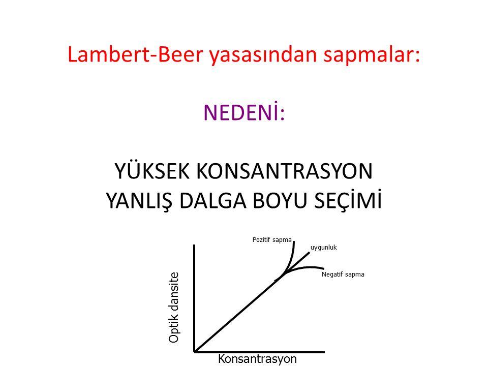 Lambert-Beer yasasından sapmalar: NEDENİ: YÜKSEK KONSANTRASYON YANLIŞ DALGA BOYU SEÇİMİ