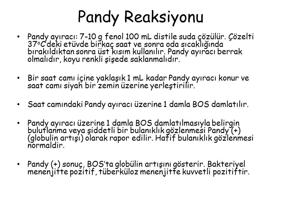 Pandy Reaksiyonu
