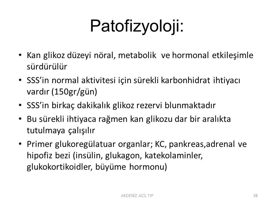 Patofizyoloji: Kan glikoz düzeyi nöral, metabolik ve hormonal etkileşimle sürdürülür.