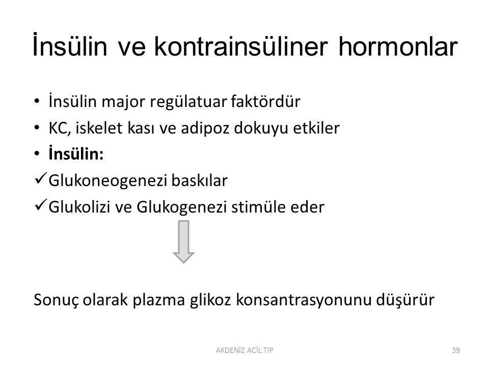 İnsülin ve kontrainsüliner hormonlar