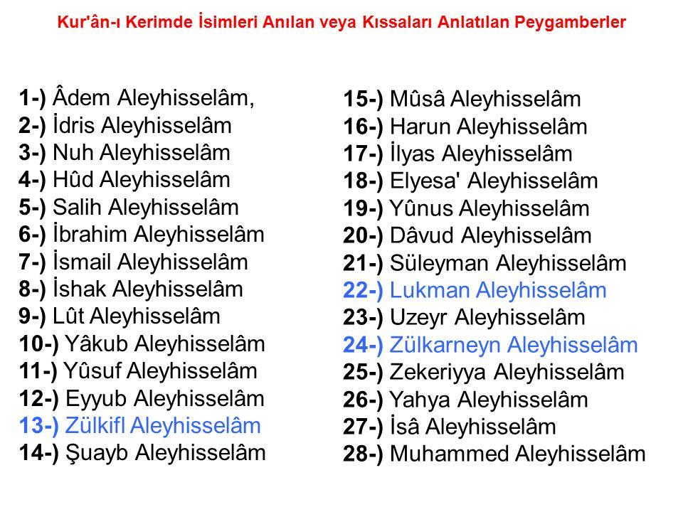 Kur ân-ı Kerimde İsimleri Anılan veya Kıssaları Anlatılan Peygamberler