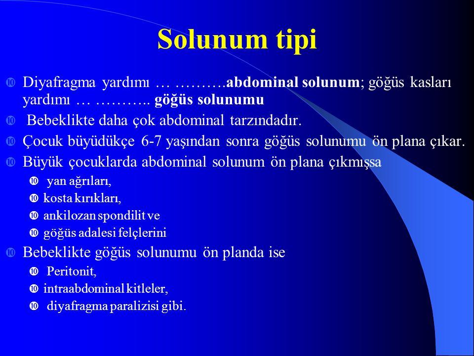Solunum tipi Diyafragma yardımı … ……….abdominal solunum; göğüs kasları yardımı … ……….. göğüs solunumu.