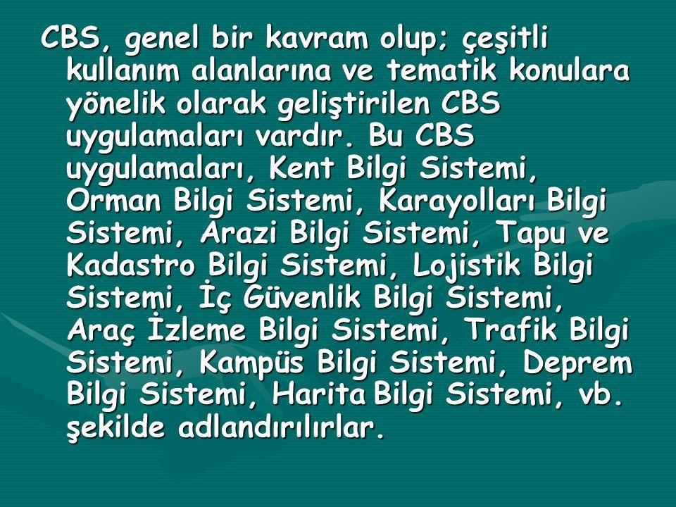 CBS, genel bir kavram olup; çeşitli kullanım alanlarına ve tematik konulara yönelik olarak geliştirilen CBS uygulamaları vardır.