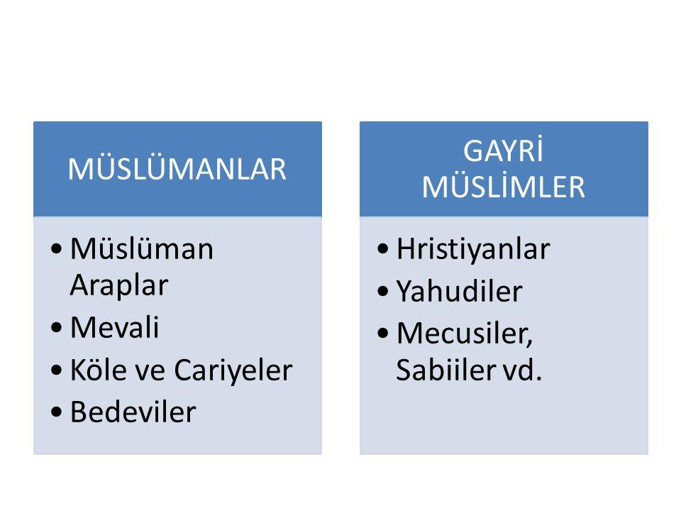MÜSLÜMANLAR Müslüman Araplar. Mevali. Köle ve Cariyeler. Bedeviler. GAYRİ MÜSLİMLER. Hristiyanlar.