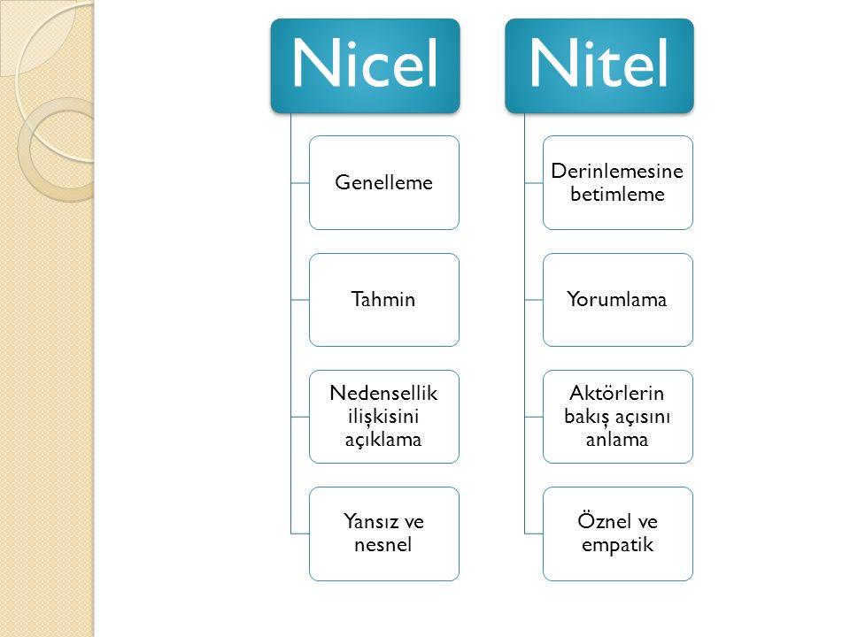 Nicel Nitel Genelleme Tahmin Nedensellik ilişkisini açıklama