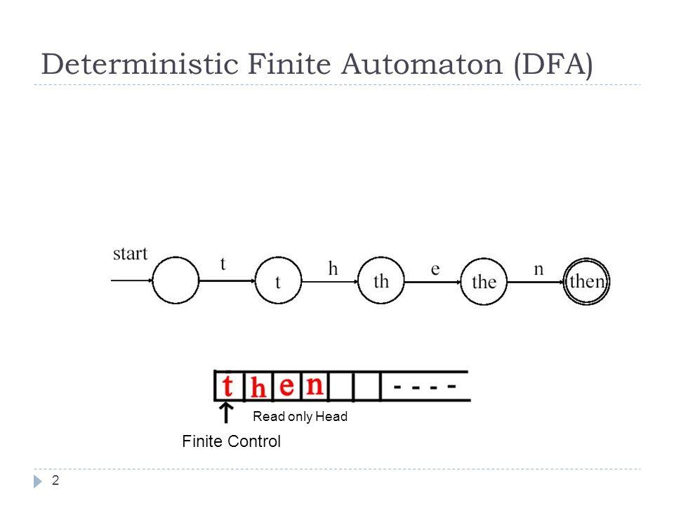 Deterministic Finite Automaton (DFA)