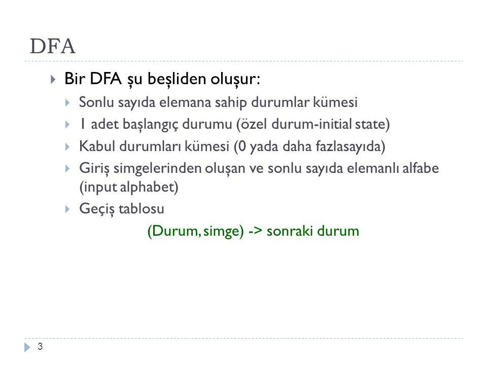 DFA Bir DFA şu beşliden oluşur: