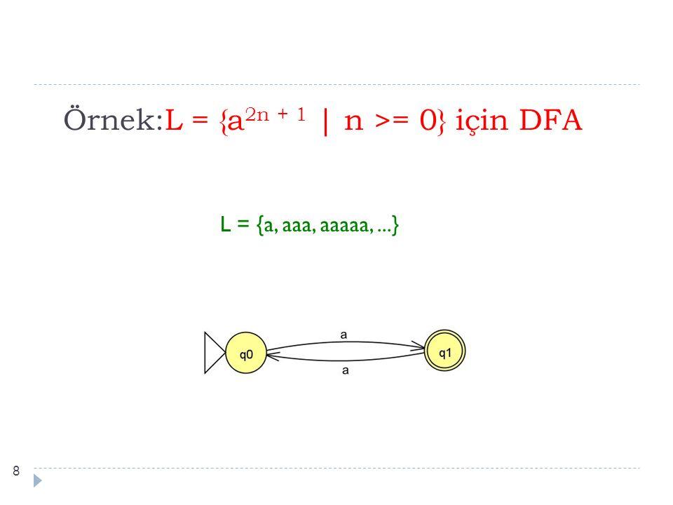 Örnek:L = {a2n + 1 | n >= 0} için DFA
