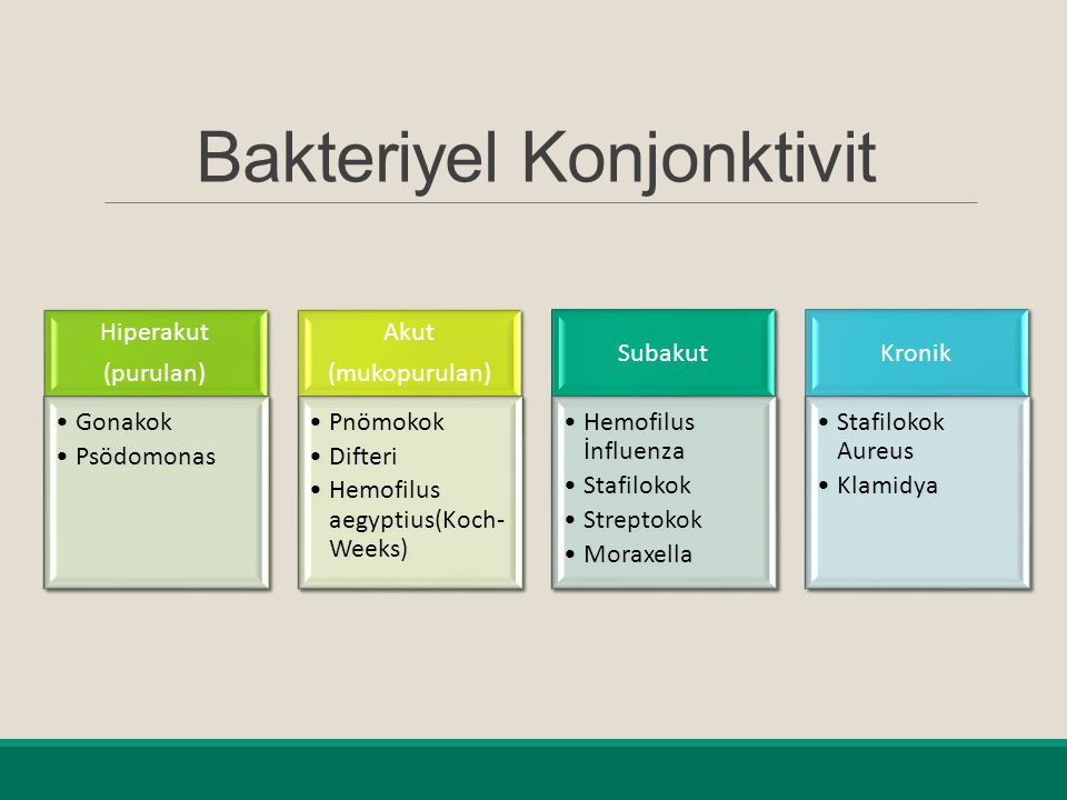 Bakteriyel Konjonktivit