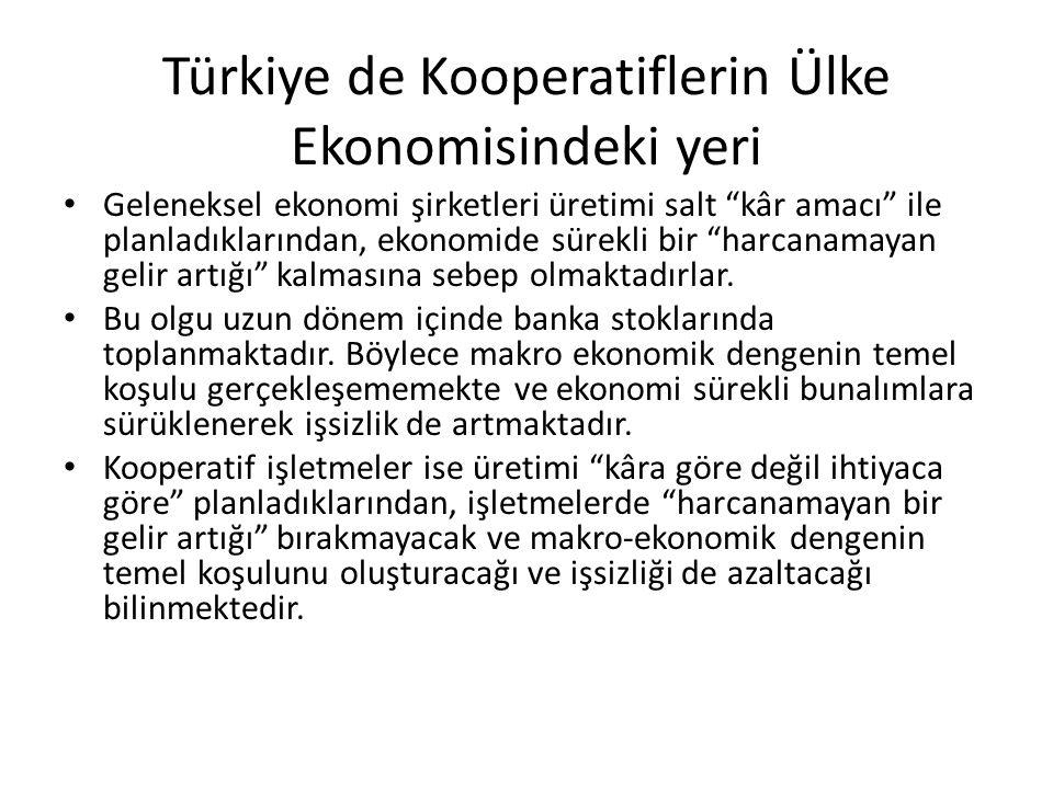 Türkiye de Kooperatiflerin Ülke Ekonomisindeki yeri