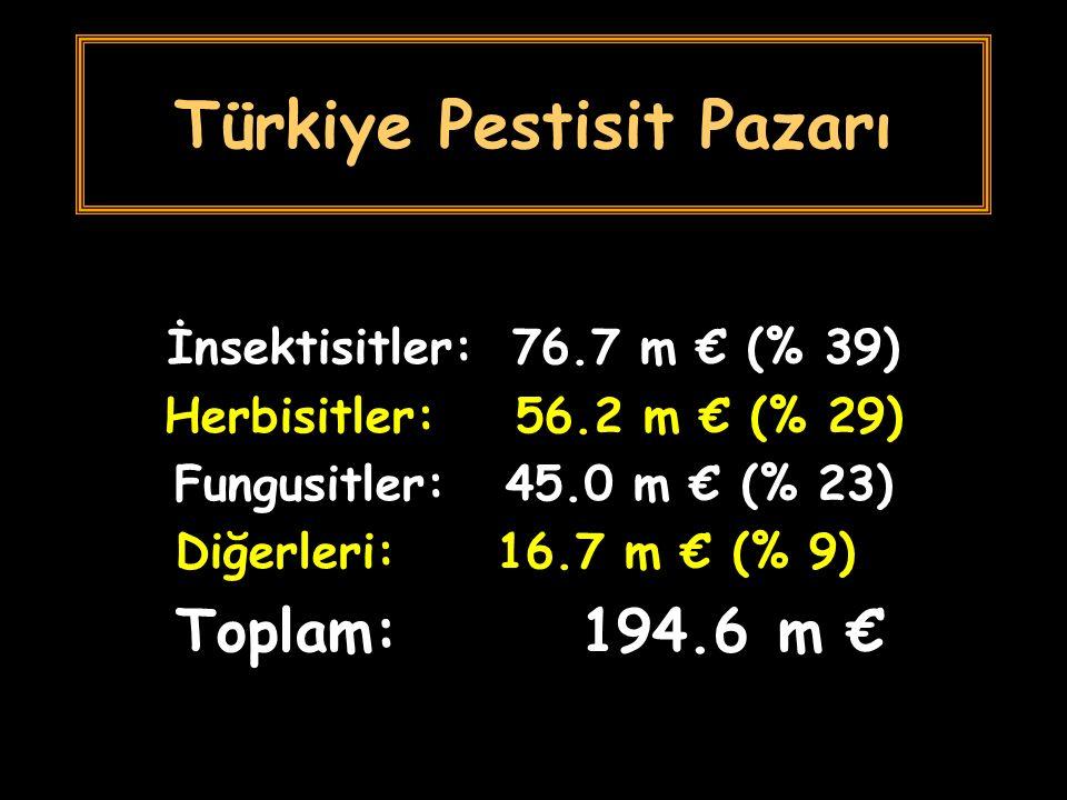 Türkiye Pestisit Pazarı
