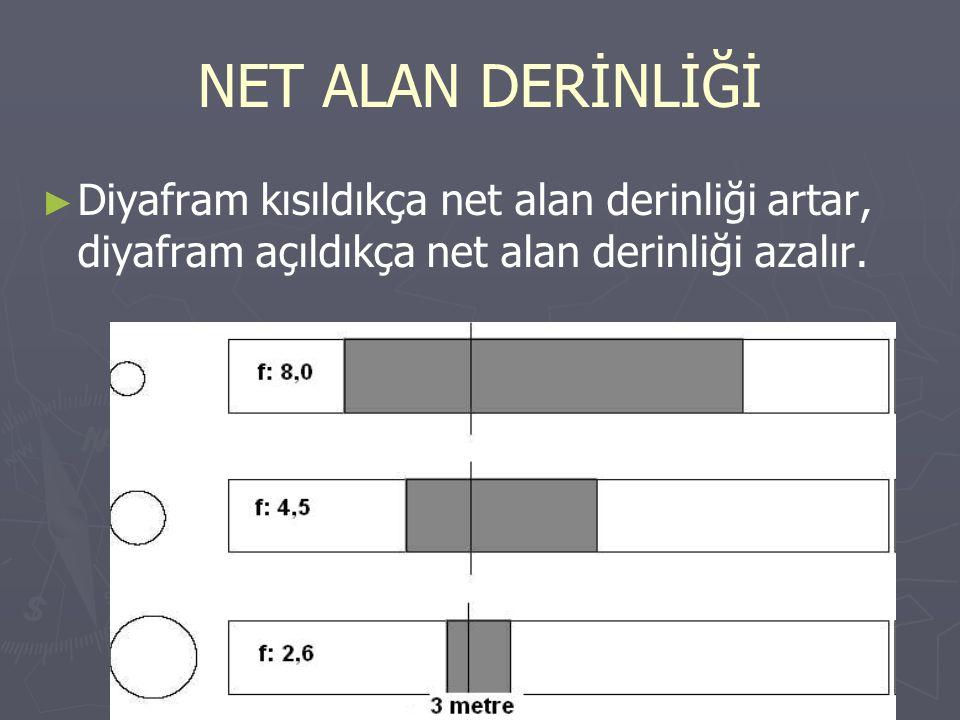NET ALAN DERİNLİĞİ Diyafram kısıldıkça net alan derinliği artar, diyafram açıldıkça net alan derinliği azalır.