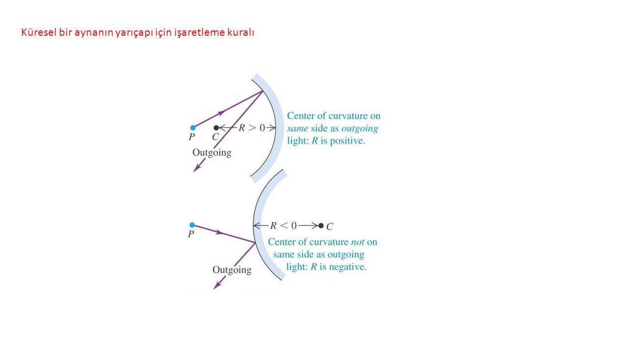Küresel bir aynanın yarıçapı için işaretleme kuralı