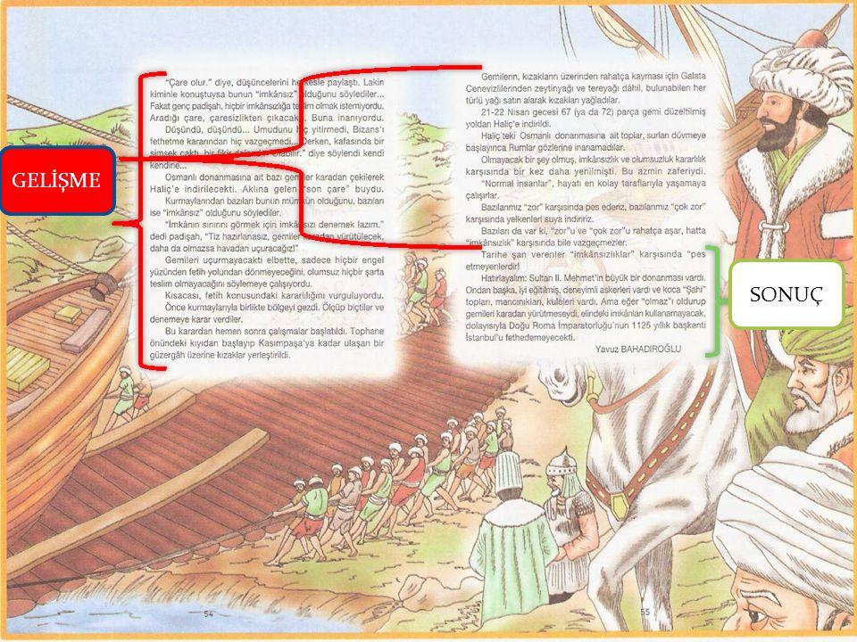 5.ETKİNLİK: Okuduğunuz metnin giriş, gelişme ve sonuç bölümlerinin hangi cümlelerle başladığını yazınız.