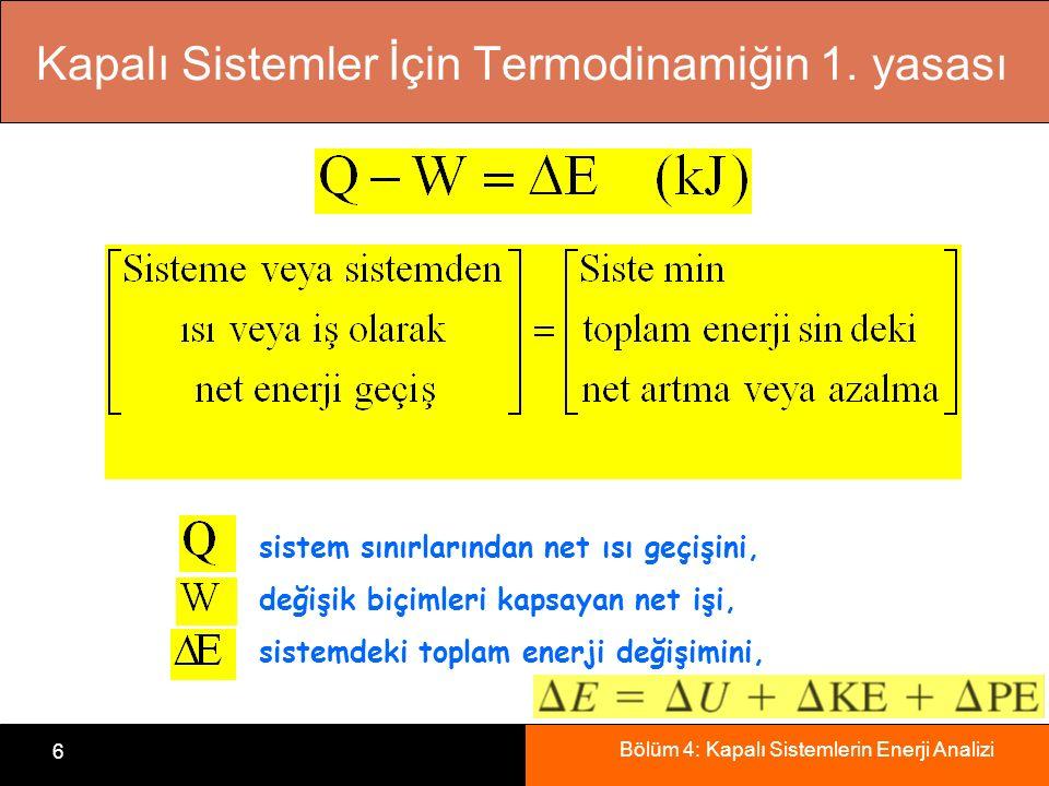 Kapalı Sistemler İçin Termodinamiğin 1. yasası