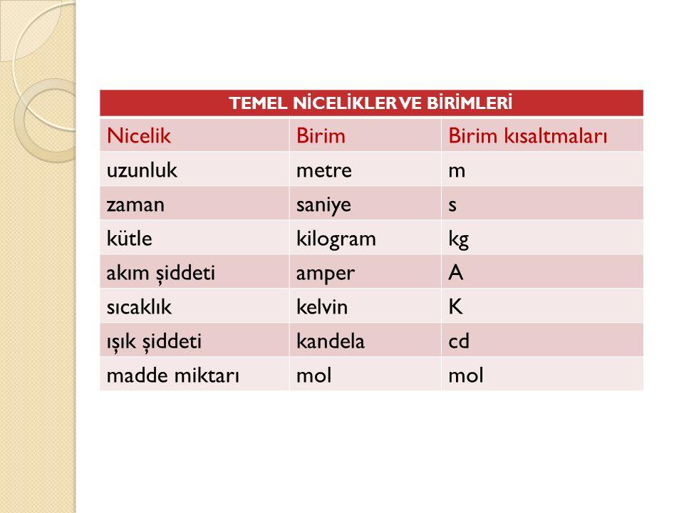 TEMEL NİCELİKLER VE BİRİMLERİ