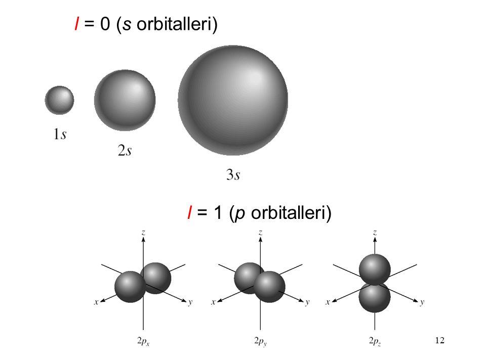 l = 0 (s orbitalleri) l = 1 (p orbitalleri)