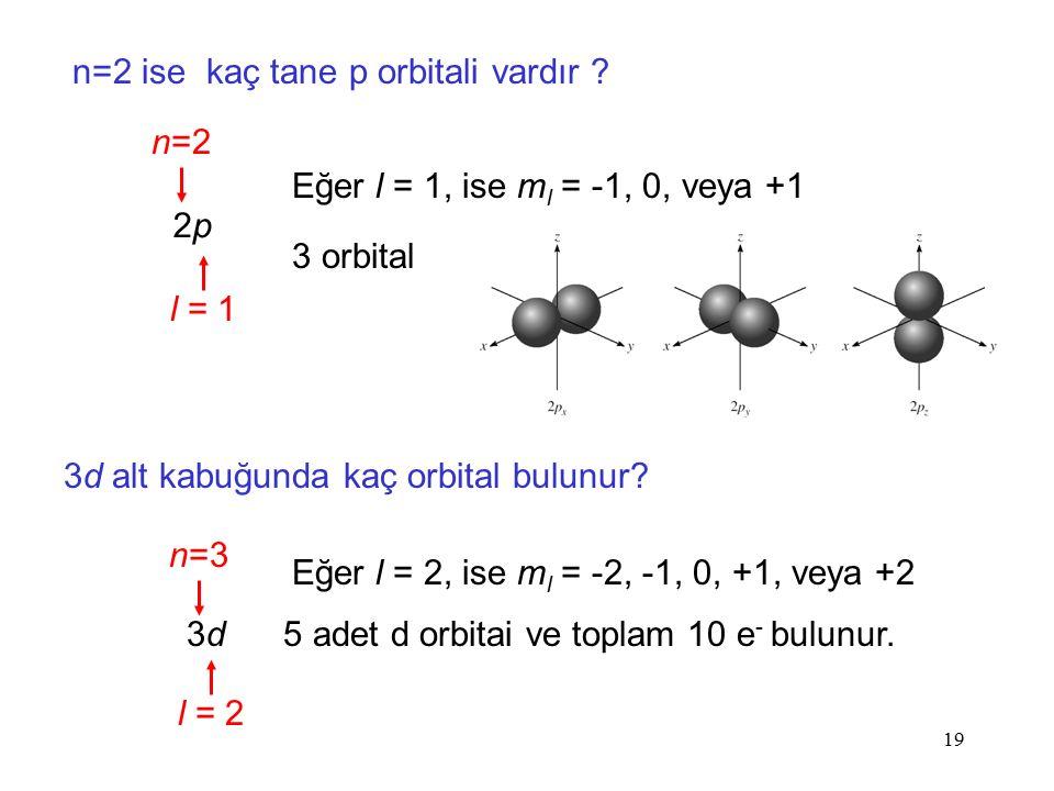 n=2 ise kaç tane p orbitali vardır