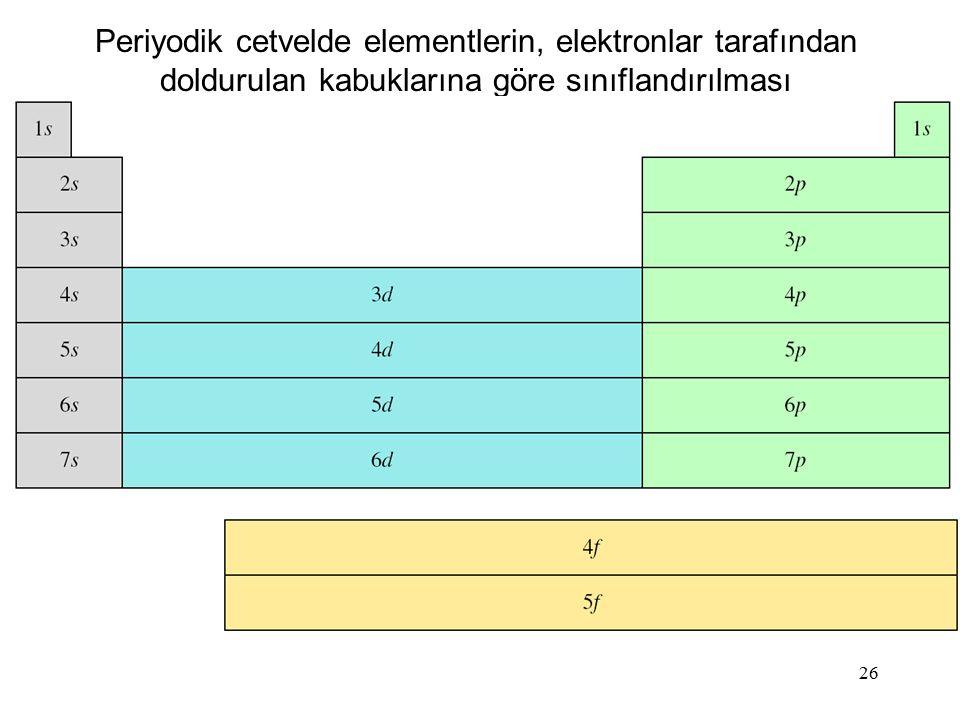 Periyodik cetvelde elementlerin, elektronlar tarafından