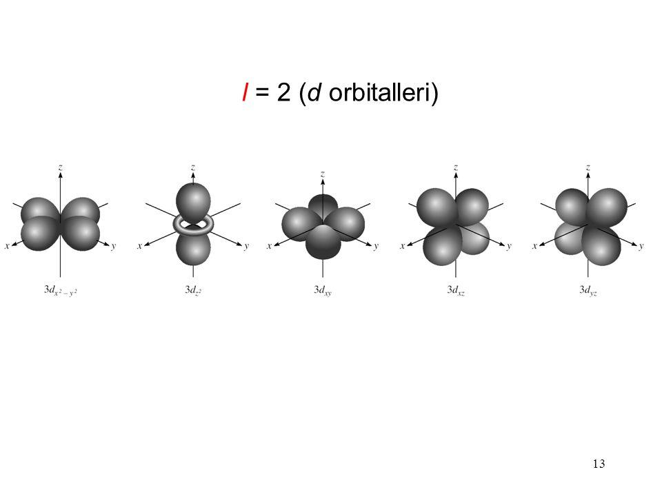l = 2 (d orbitalleri)