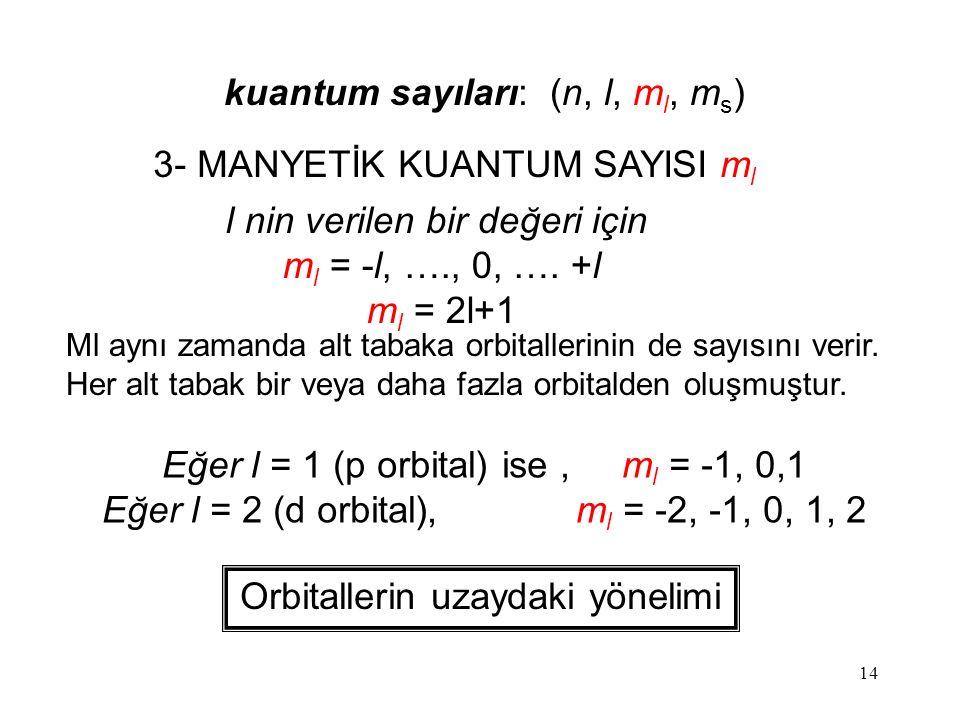 kuantum sayıları: (n, l, ml, ms)
