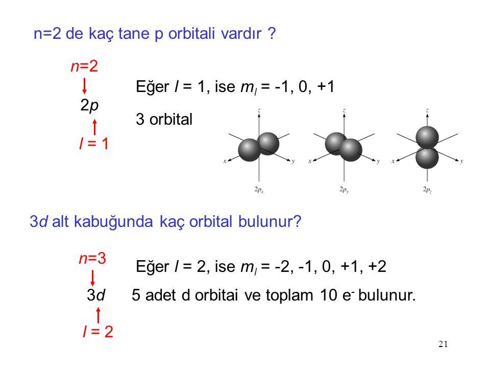 n=2 de kaç tane p orbitali vardır