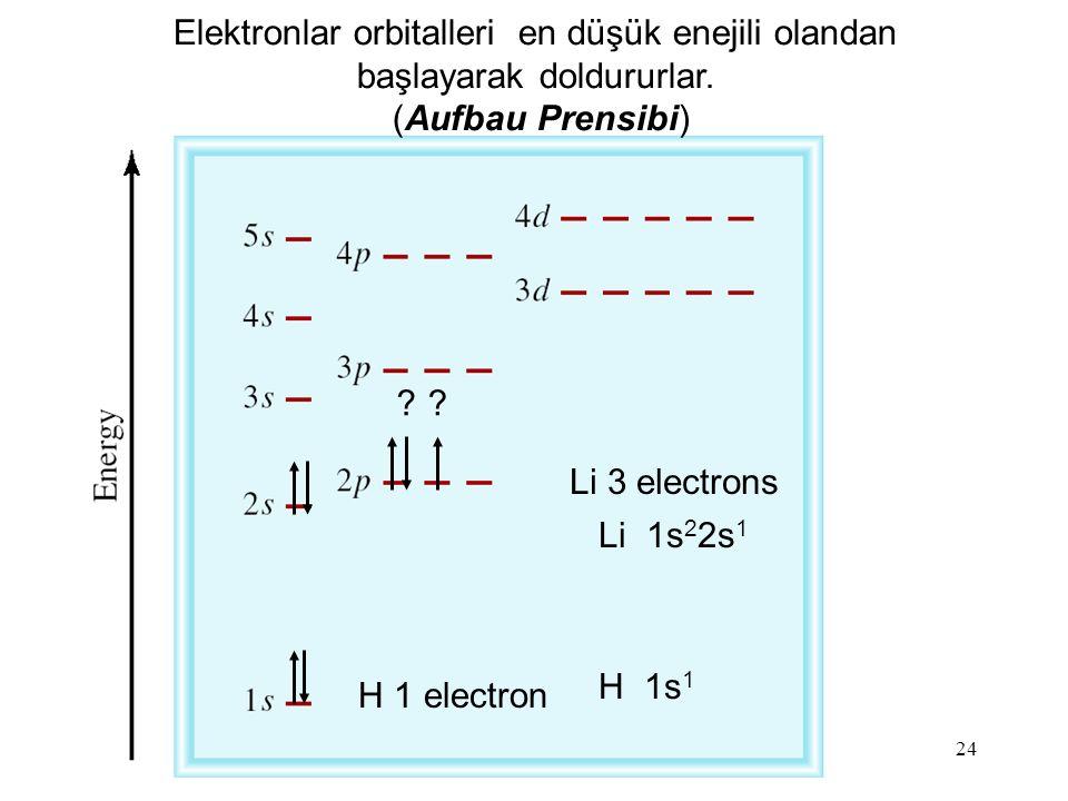 Elektronlar orbitalleri en düşük enejili olandan