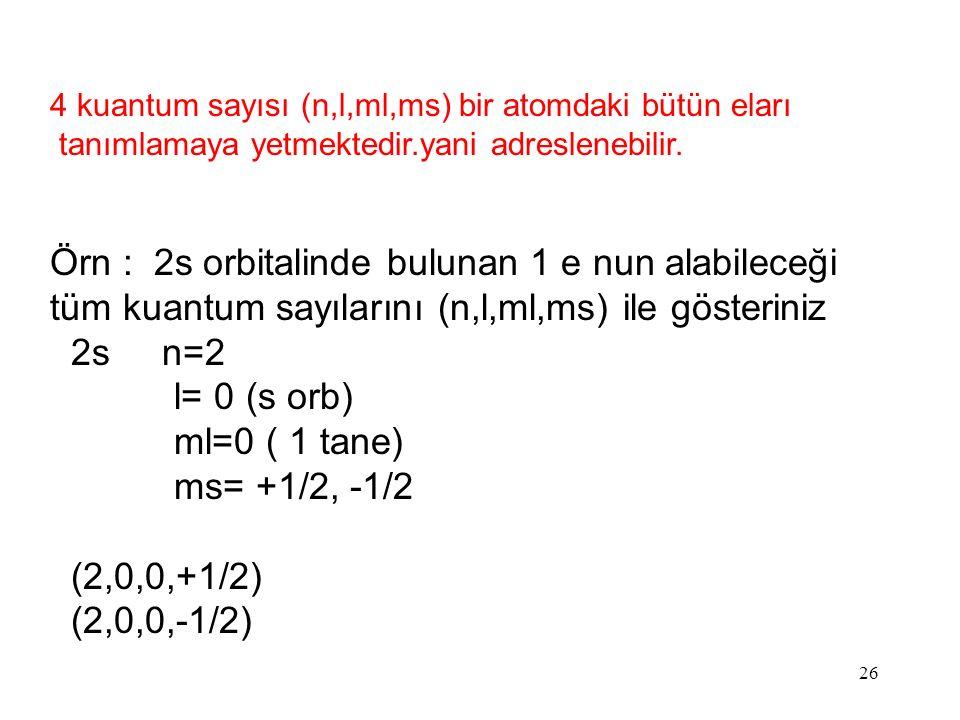 4 kuantum sayısı (n,l,ml,ms) bir atomdaki bütün eları
