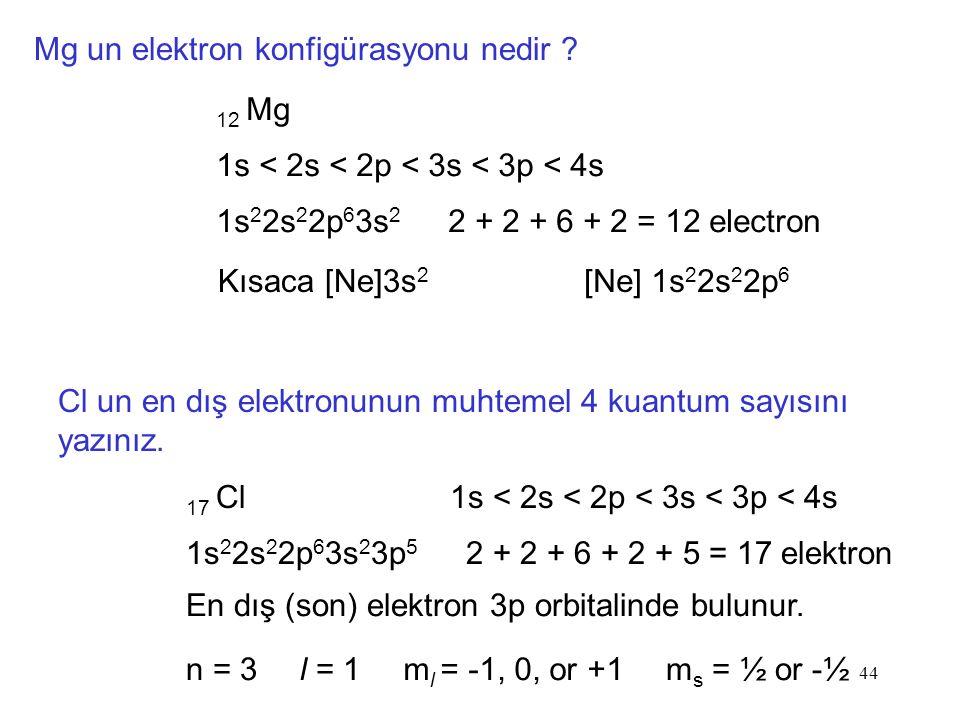 Mg un elektron konfigürasyonu nedir