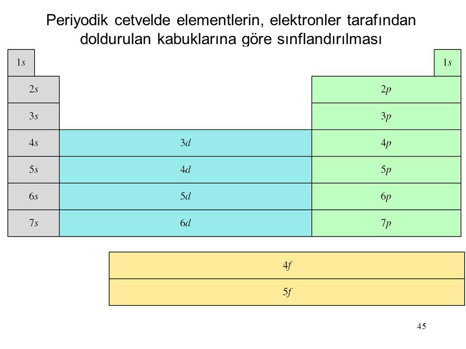 Periyodik cetvelde elementlerin, elektronler tarafından