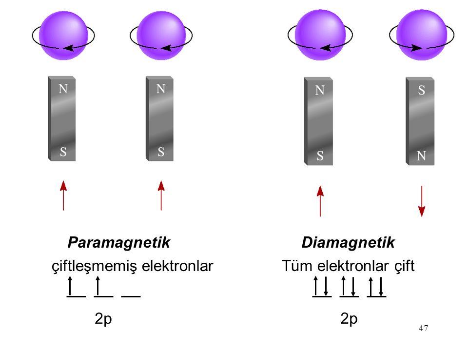 Paramagnetik Diamagnetik çiftleşmemiş elektronlar Tüm elektronlar çift 2p 2p