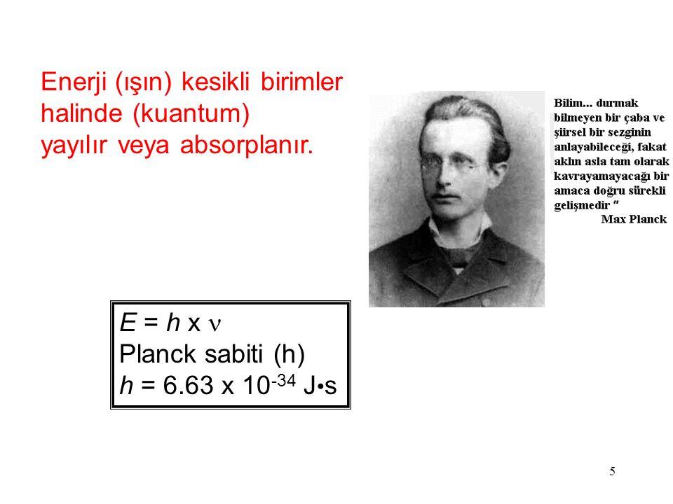 Enerji (ışın) kesikli birimler halinde (kuantum)