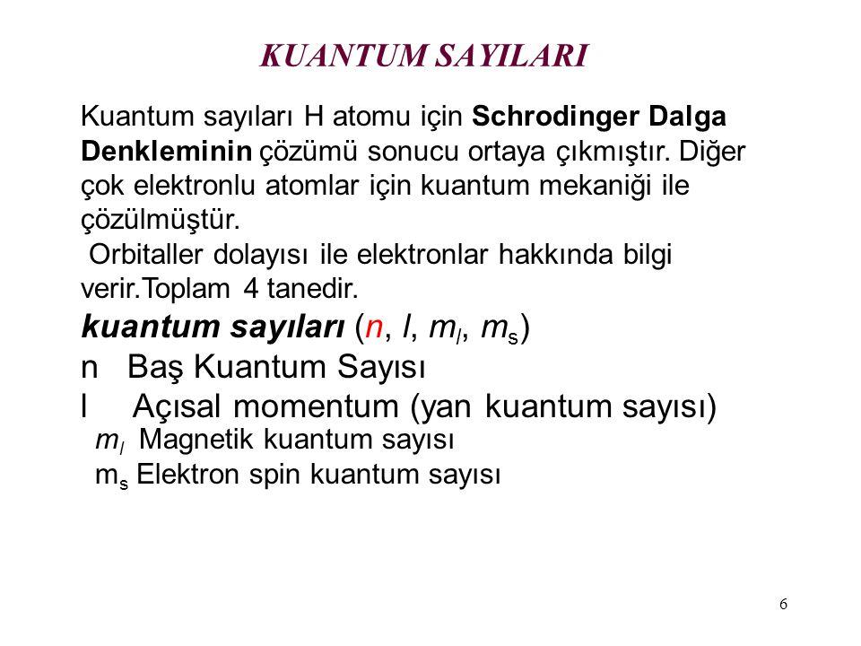 kuantum sayıları (n, l, ml, ms) n Baş Kuantum Sayısı