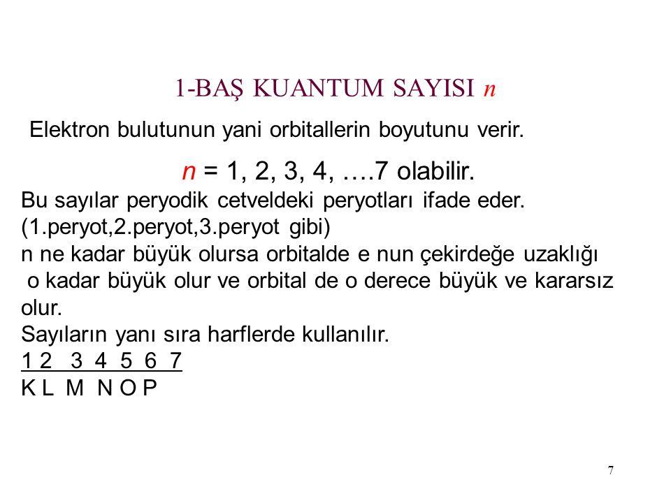 1-BAŞ KUANTUM SAYISI n n = 1, 2, 3, 4, ….7 olabilir.