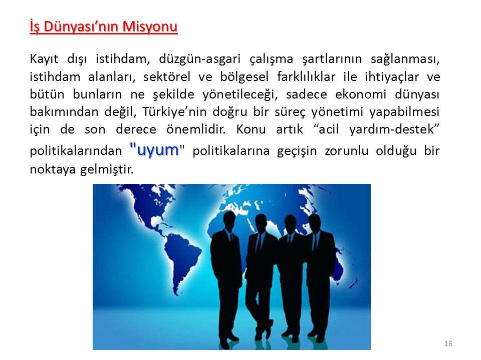 İş Dünyası'nın Misyonu
