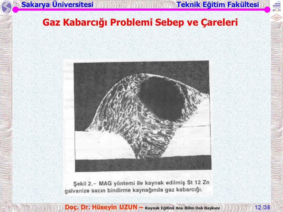 Gaz Kabarcığı Problemi Sebep ve Çareleri