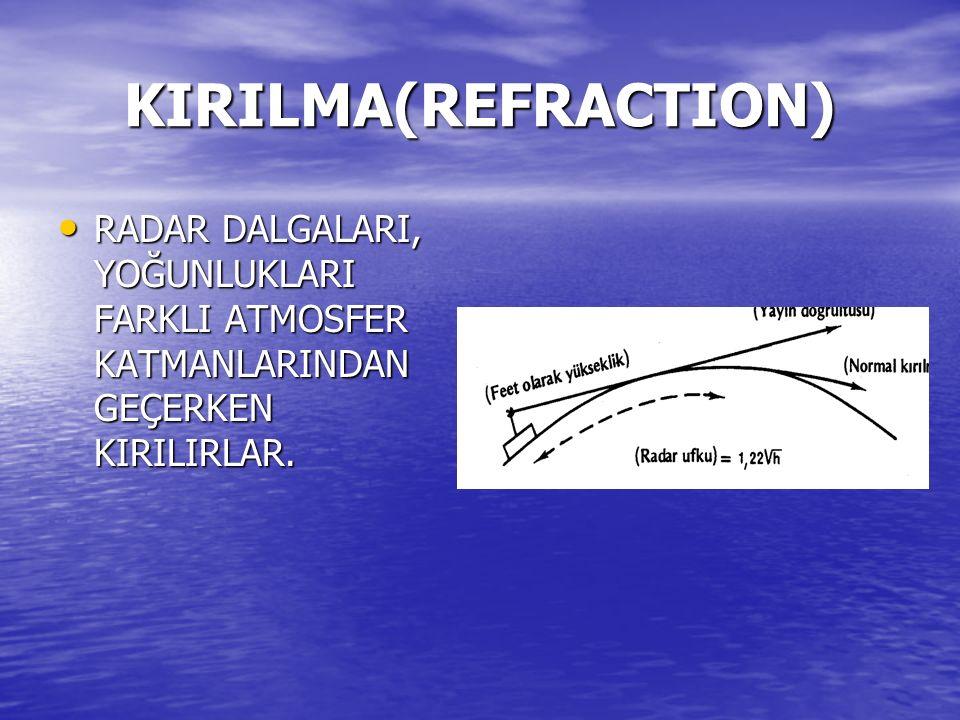 KIRILMA(REFRACTION) RADAR DALGALARI, YOĞUNLUKLARI FARKLI ATMOSFER KATMANLARINDAN GEÇERKEN KIRILIRLAR.