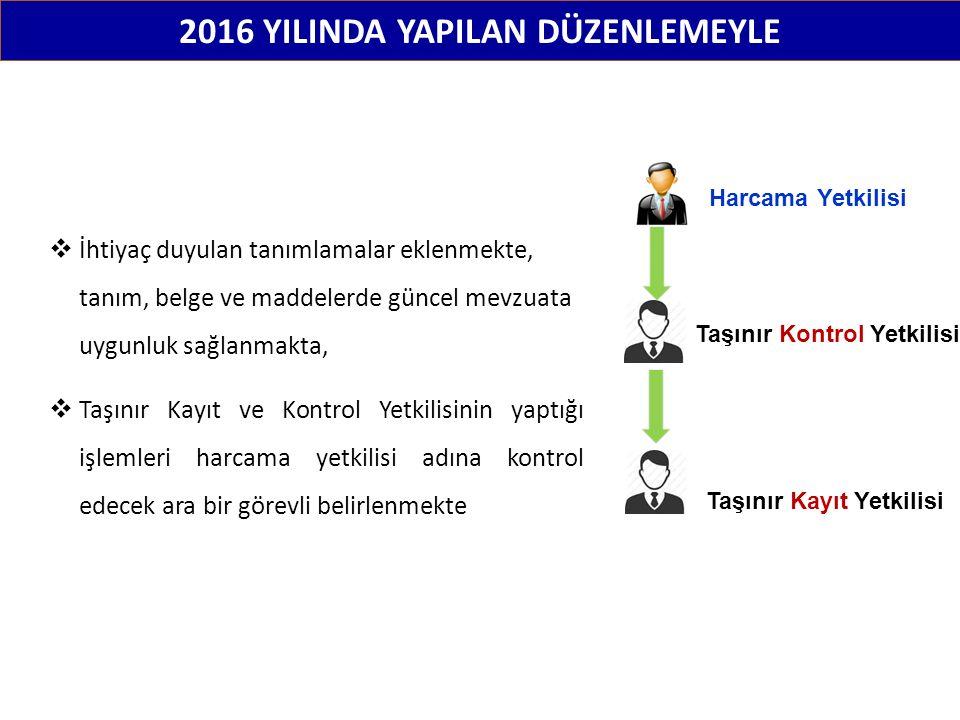 2016 YILINDA YAPILAN DÜZENLEMEYLE