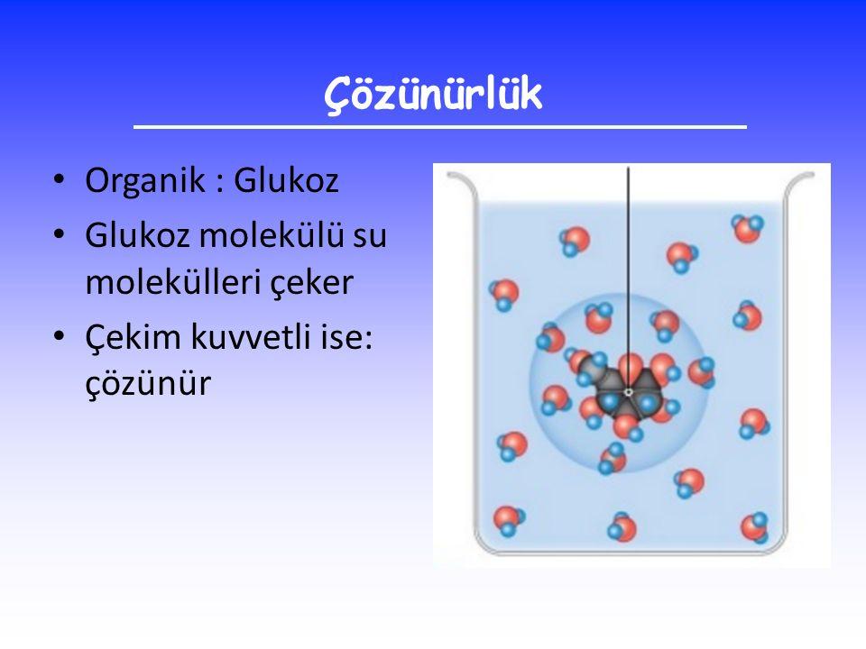 Çözünürlük Organik : Glukoz Glukoz molekülü su molekülleri çeker